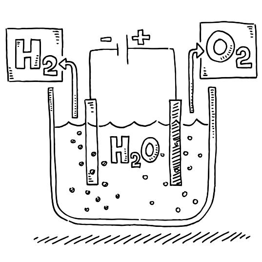 electrólisis hidrógeno verde